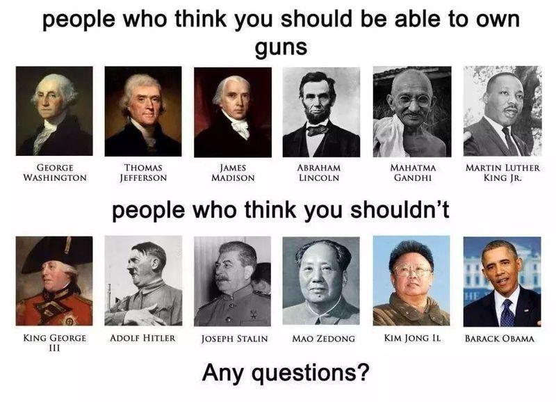 Gun-supporters