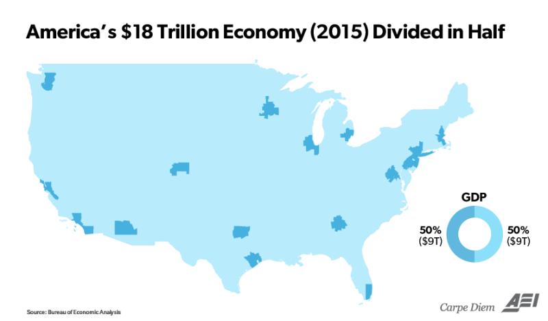 America-economy-in-half